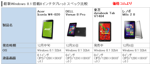 windows81tab